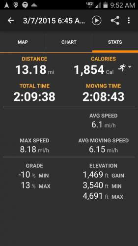 I ran a 1/2 marathon