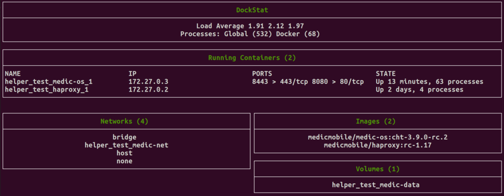 DockStat: Docker stats in a simple to use and easy to read Bash script